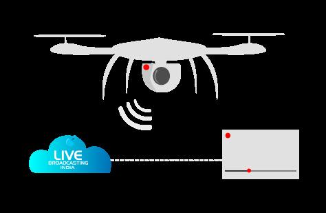 Drone Live